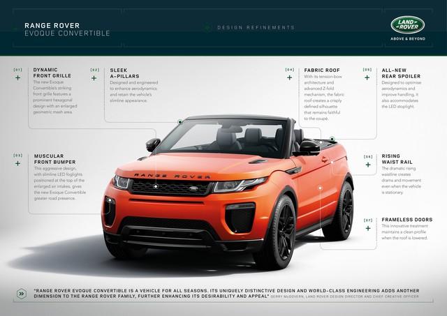 Range Rover Cabriolet, Un SUV Pour Toutes Les Saisons 519522RREVQConvertibleDesignRefinementsInfographic091115
