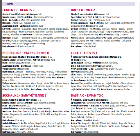 INFOS JOUEURS PROS MEDITERRANEENS  - Page 2 5216308710
