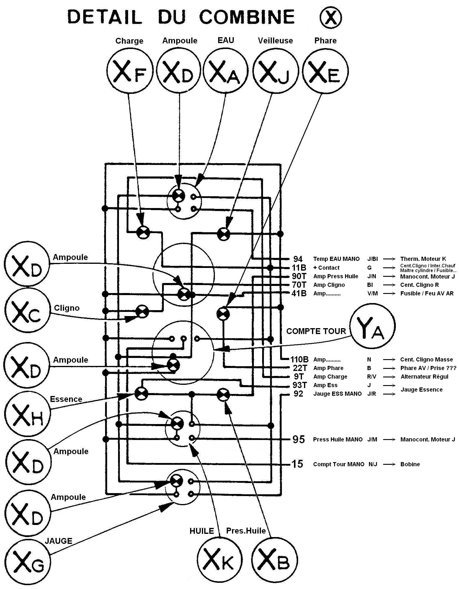 PB indicateur de T° 527362Electricit04