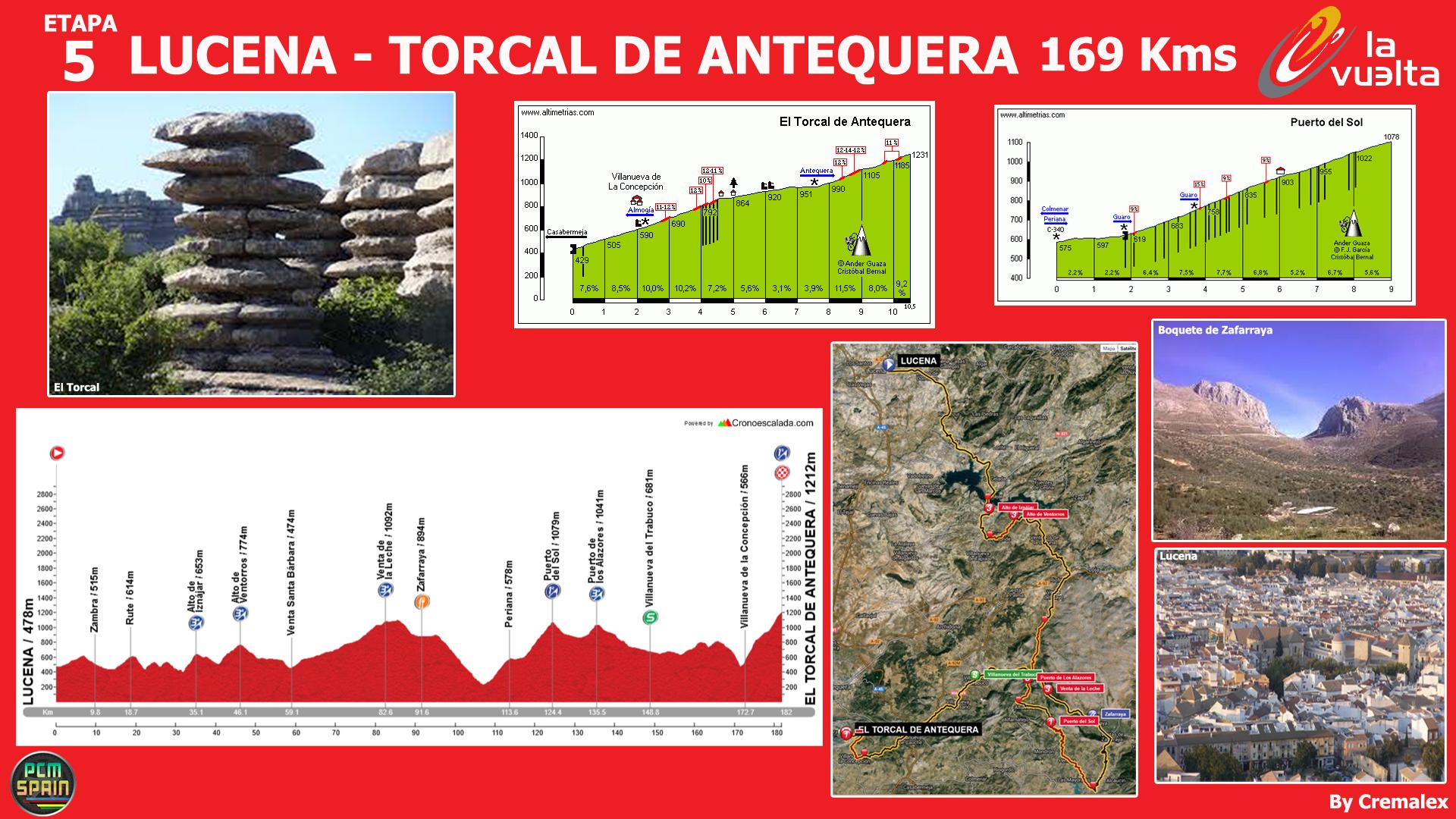 Concurso Vuelta a España 2015 - Página 6 530970Etapas05