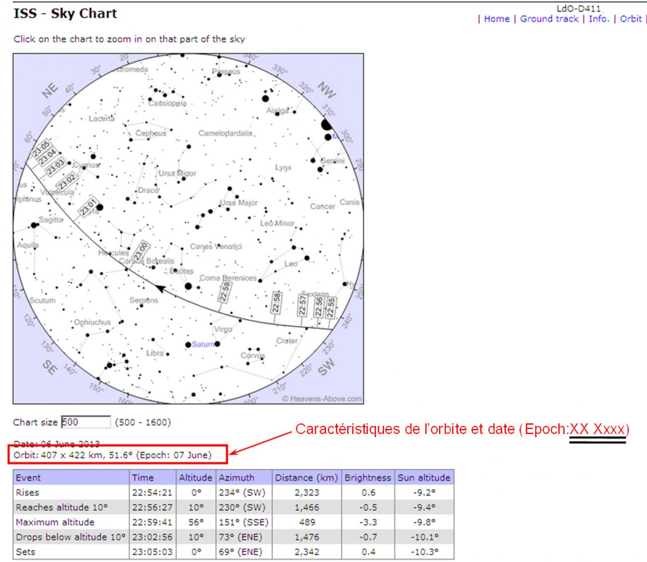 Tutoriel Heavens-Above 542411TutoHeavensAbove11