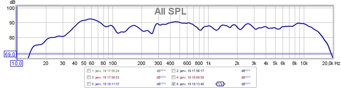 réglage actif JBL4430 et mesures 549688milieucompboomer