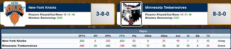 Minnesota Timberwolves (Khaz) - Page 2 552234finale
