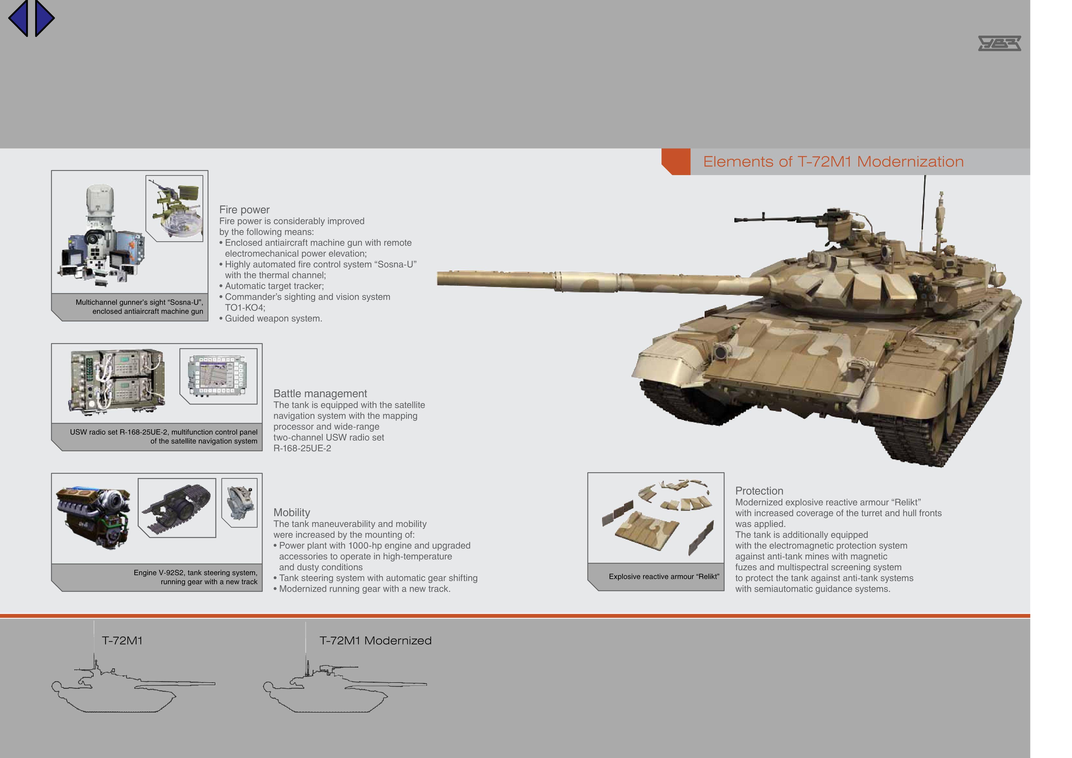 التطوير T-72M1 للجزائر يتفوق على نظيره المقدم للجيش الروسي  565787864