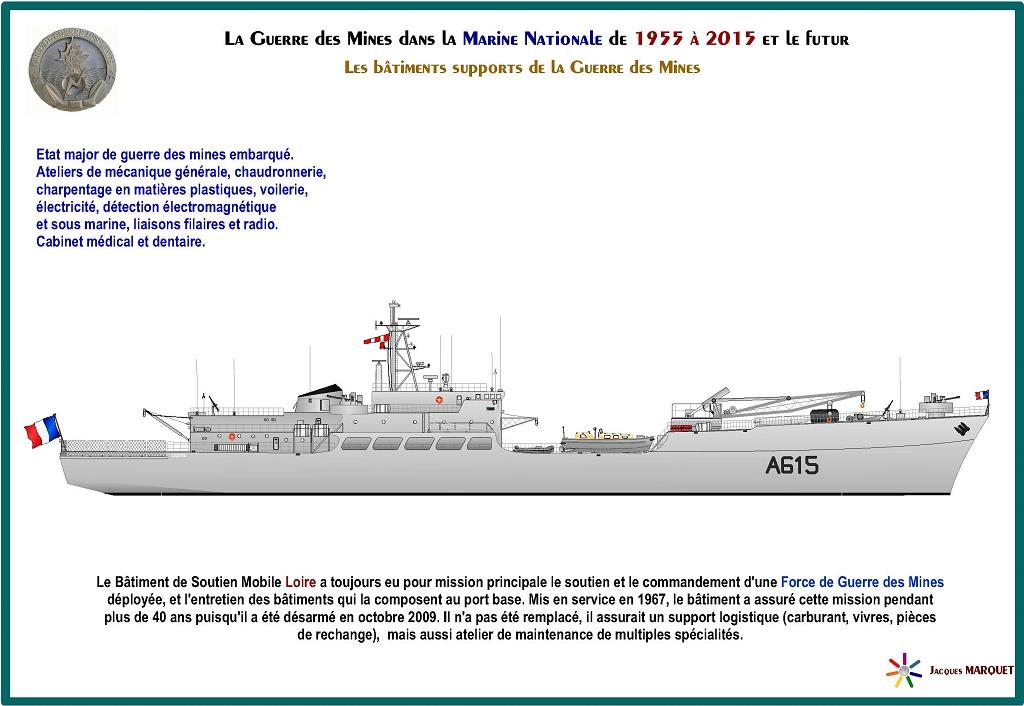 [Les différents armements de la Marine] La guerre des mines - Page 4 567956GuerredesminesPage24
