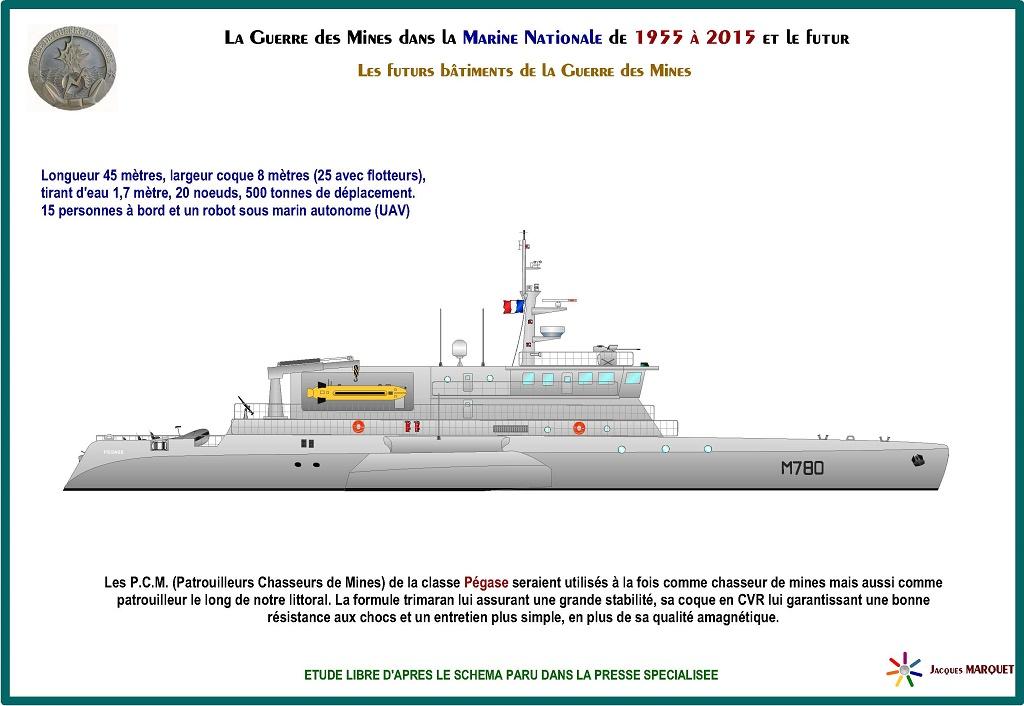 [Les différents armements de la Marine] La guerre des mines - Page 4 572211GuerredesminesPage46