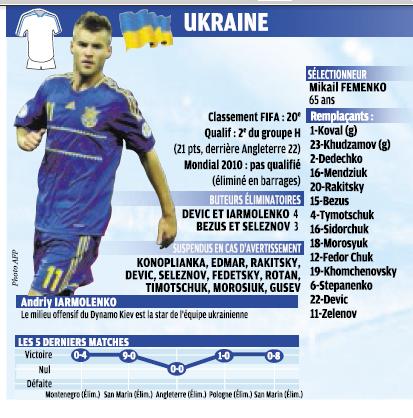 UKRAINE ..LE PAYS DE MES ANCETRES .. ENFIN CERTAINS  - Page 2 5728814416
