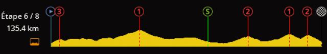 Kwiatkowski, un nouvel avenir chez Sky ?(Critérium du Dauphiné E3 P.2) 574579PCM0007