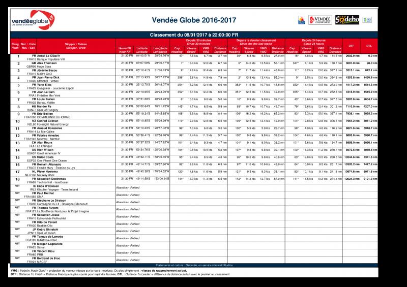 L'Everest des Mers le Vendée Globe 2016 - Page 8 5764000801201722h001of1