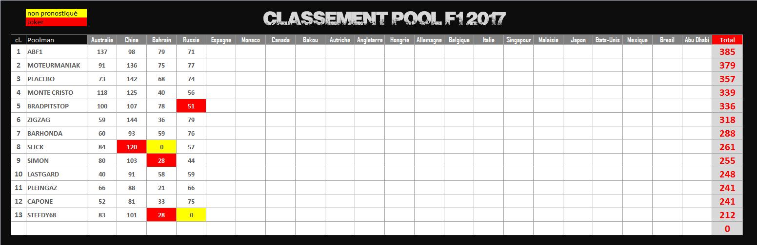 Pool de F1 - Page 5 582566CLPOOL2017
