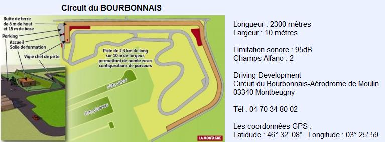 [27 SEPT. 2015] - 100% PISTE au circuit du BOURBONNAIS [03] 592536BOURBONNAISINFOS