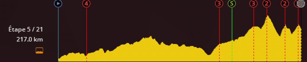Tour de France / Saison 3 593649PCM0014