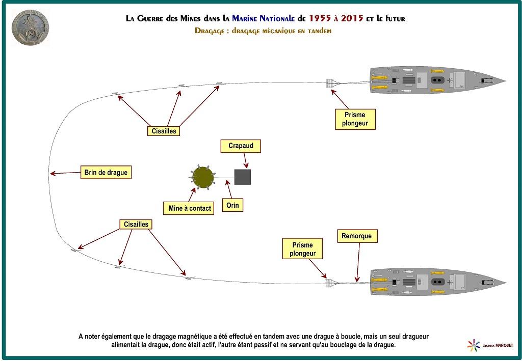 [Les différents armements de la Marine] La guerre des mines - Page 4 605234GuerredesminesPage10