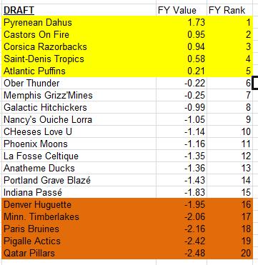 A-League 2015-16, une saison en statistiques ((c)BBM) 608873Draft