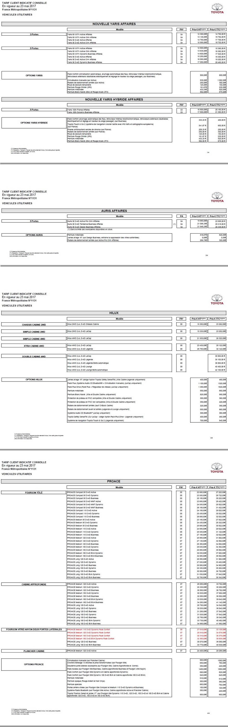 Toyota Lance L'Aygo x-cite 4 Bicolore Rouge Et Noir 618925toyotatarifsclientenvigueurau23mai2017