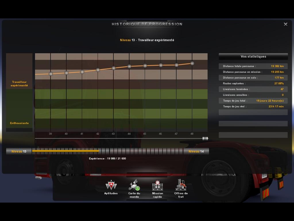 ETS2_1.10.1 + DLC + ProMods V162 + RusMap_v1.2 ! 619135ets200024