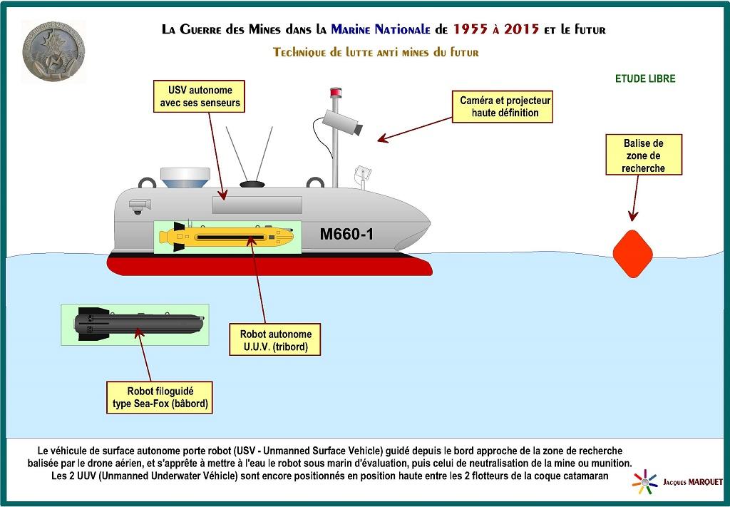 [Les différents armements de la Marine] La guerre des mines - Page 4 619873GuerredesminesPage40