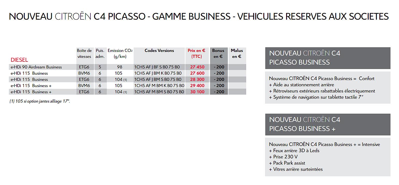 [SUJET OFFICIEL] C4 Picasso II [B78] - Page 11 620654912
