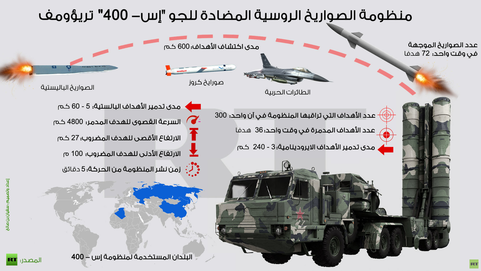 الجزائر تقتني منظومات الدفاع الجوي [  S-400 ]   - صفحة 5 6252455640c8cdc361885c048b4619