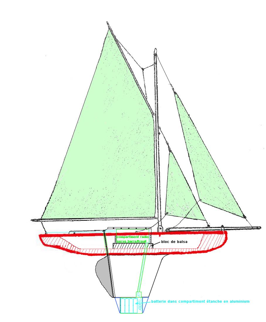 réalisation d'un voilier radio-commandé sur la base d'un voilier de bassin 628985projet19