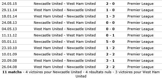 Match saison 2015-2016 631172englishmanWestHamNewcastle