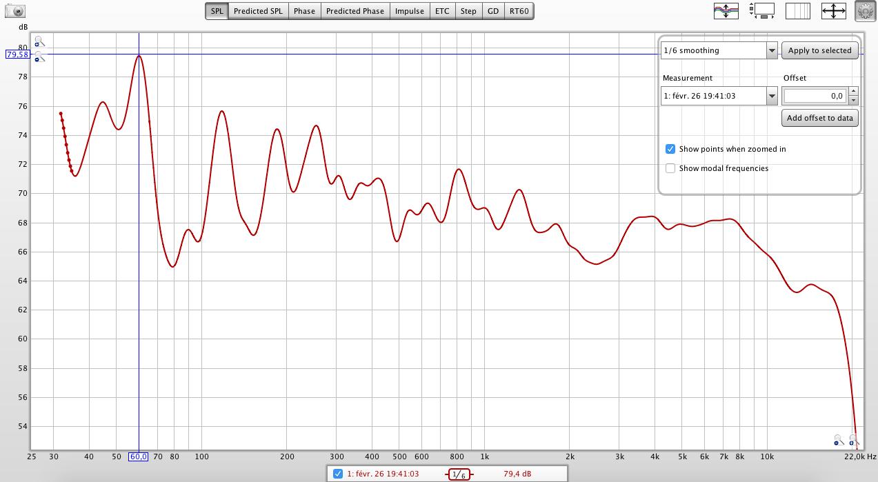 RT 60 déterminer les fréquences à atténuer / diffuser 640202Capturedcran20160228002725