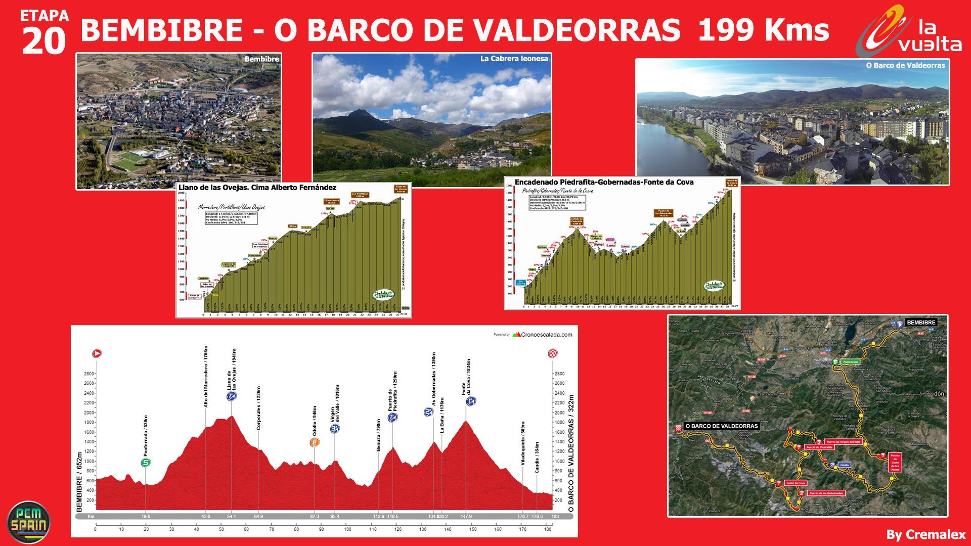 Concurso Vuelta a España 2015 - Página 6 642589Etapas20
