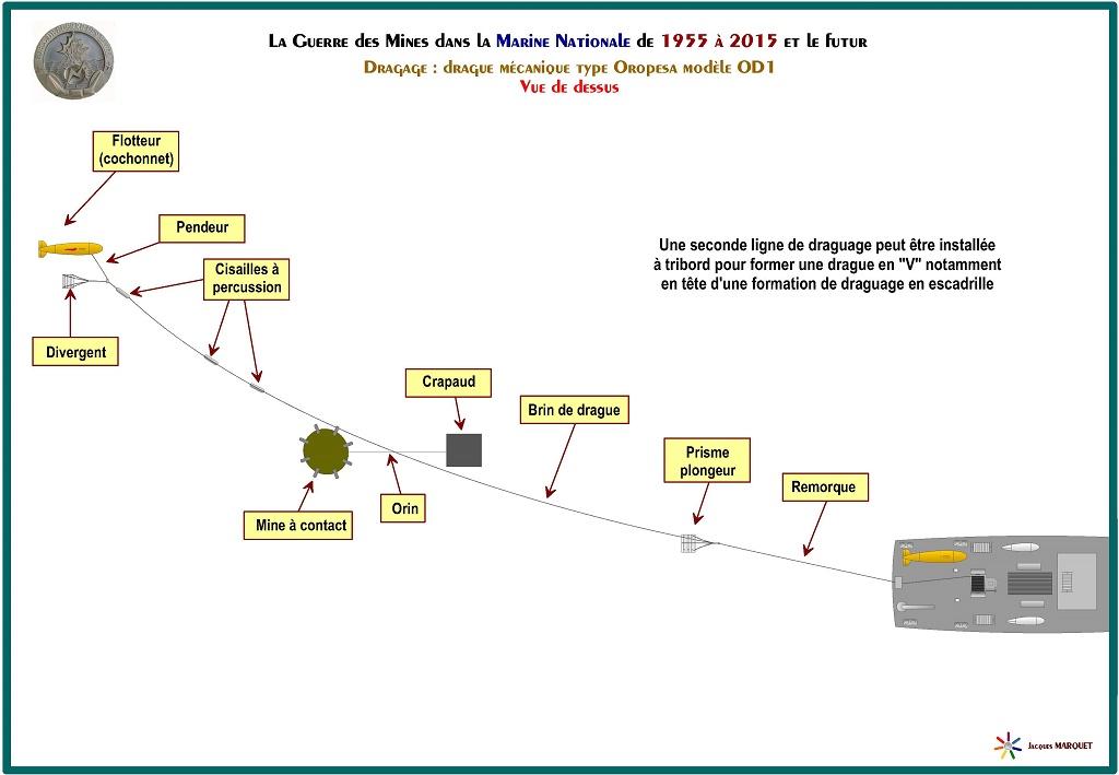 [Les différents armements de la Marine] La guerre des mines - Page 4 646159GuerredesminesPage08