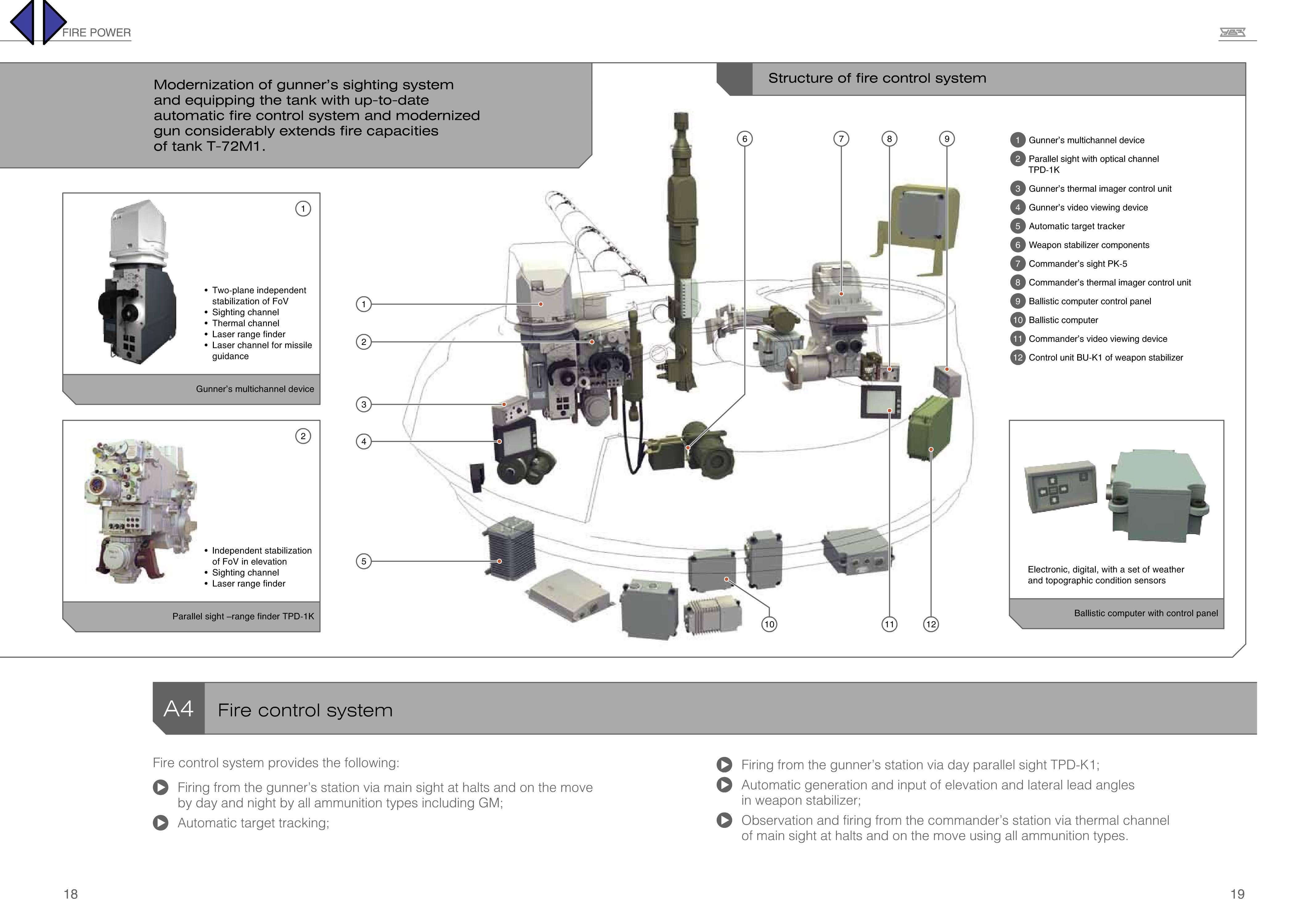 التطوير T-72M1 للجزائر يتفوق على نظيره المقدم للجيش الروسي  649518248