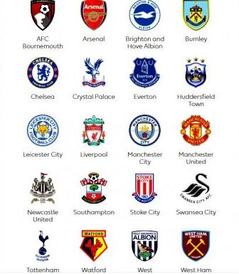 Angleterre - Barclays Premier League 2017 / 2018 650394englishmanrcscpremiereleagueanglaise
