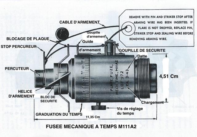Bombes d'aviation US. 651226FusesFLAREM111A2