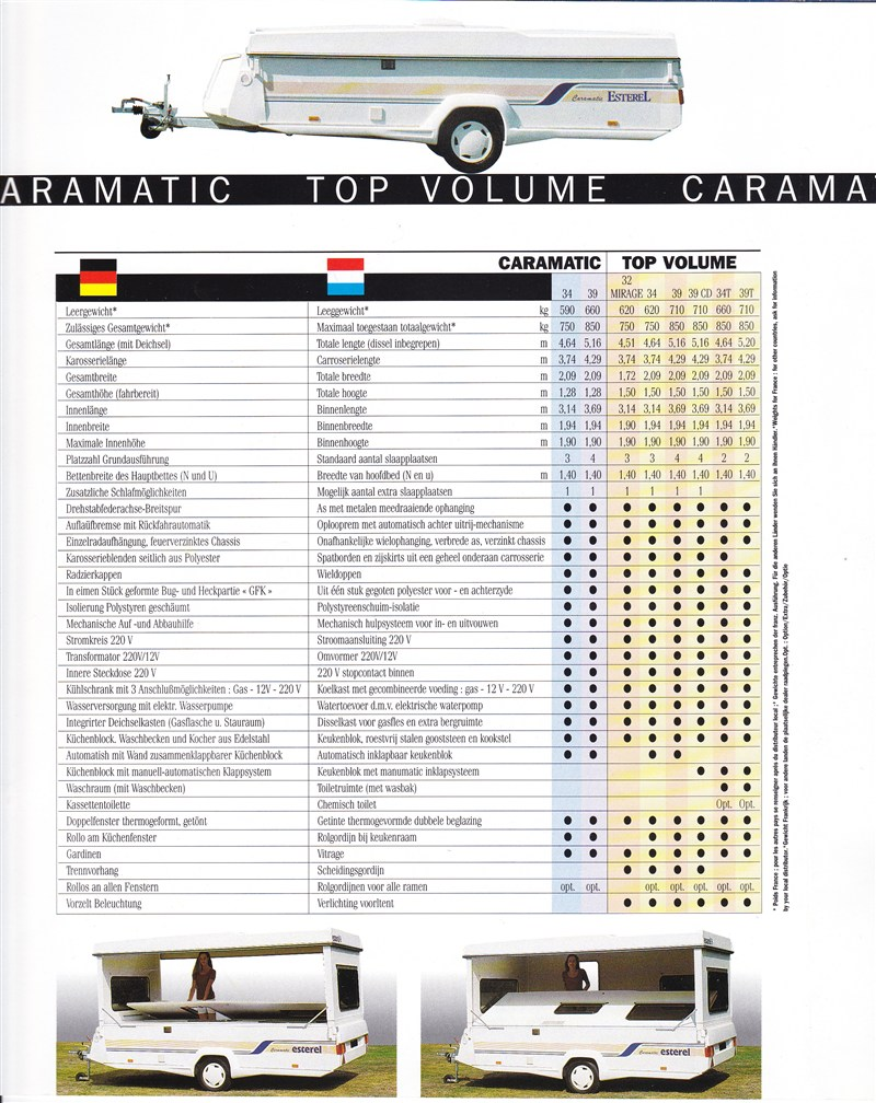 Esterel 1997 Top Volume 656373IMG0011