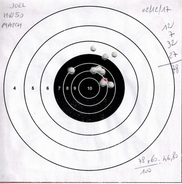 weihrauch - Tests plombs avec carabine Weihrauch HW50S 656940HW50GAMOMATCH2