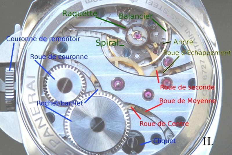 unitas - Mécanique de base Unitas 6497 (Panerai) 657680271