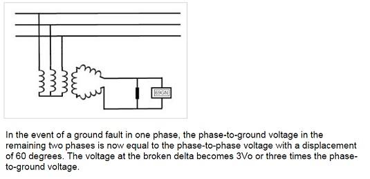 Protection électrique et transfo en open delta 659800OPENDELTA
