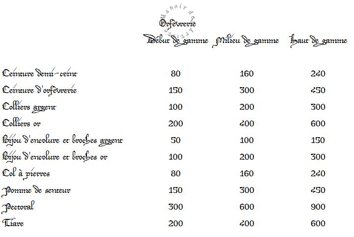 Grille des prix 661857orfevrerie