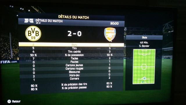 Borussia Dortmund 2 - 0 Arsenal 66428120150826164217