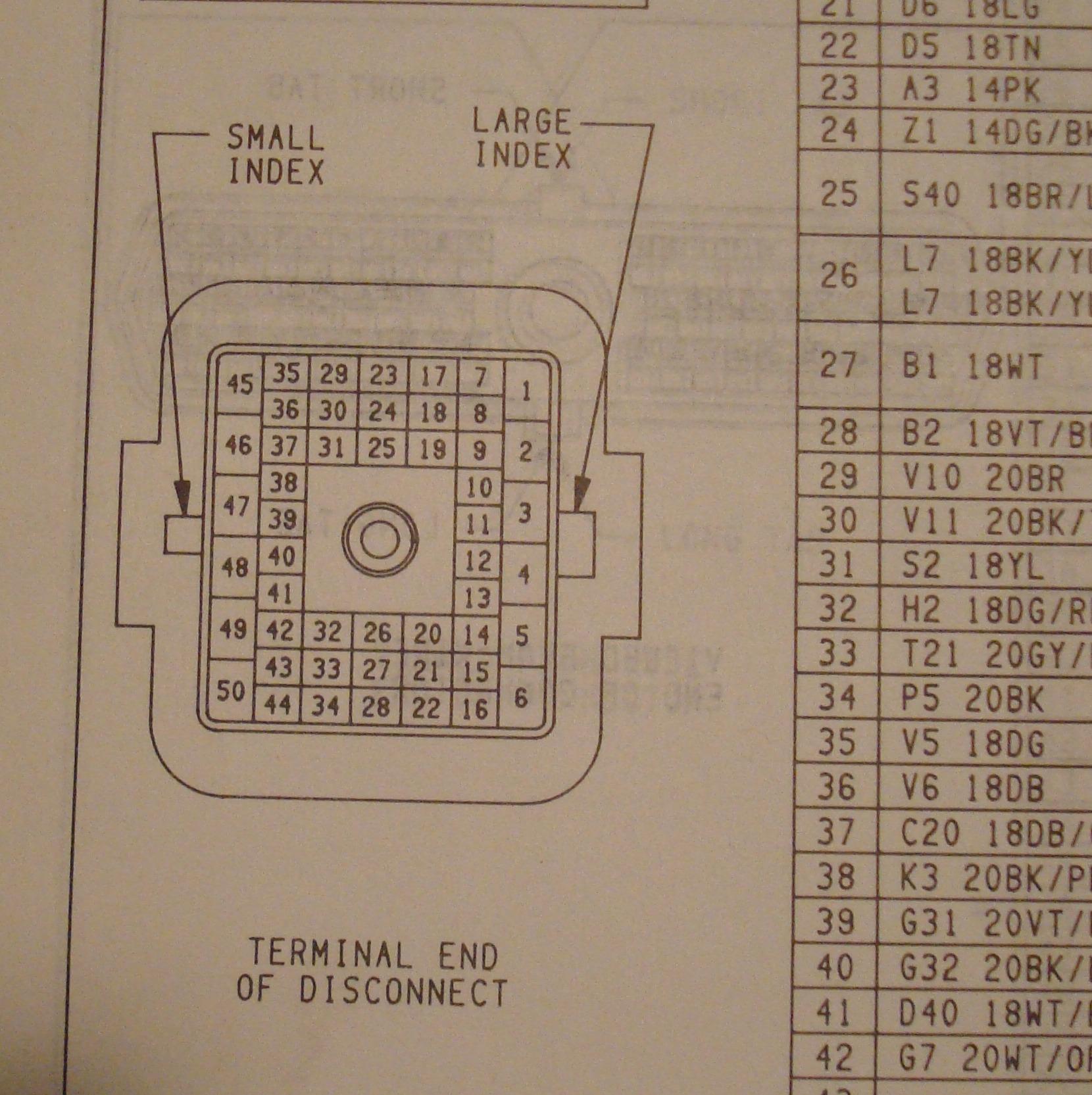 Le S1 Limited de Gillesbd47 - Page 2 674932DSC09100