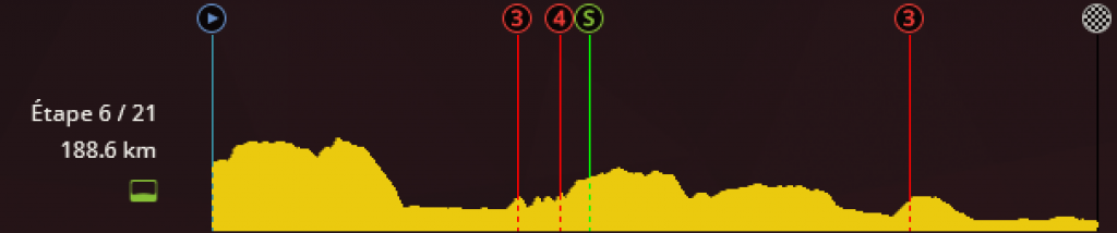 Tour de France / Saison 3 677710PCM0018