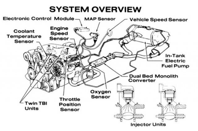chevrolet corvette 1982 edition collector monogram au 1/8 - Page 2 678203CFIOverview