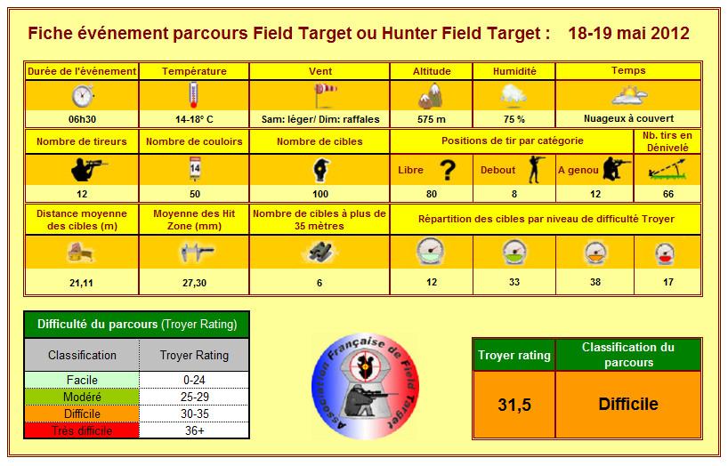 1er open de france de field-target 688039ParcoursOpenMillau