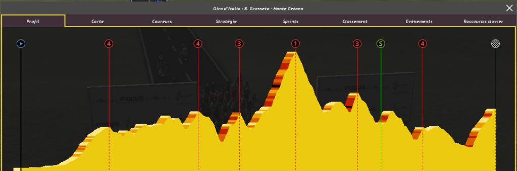 Giro - Tour d'Italie / Saison 2 689276PCM0007