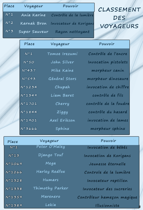 Dream mag infinity N°1 6909798TABLEAU