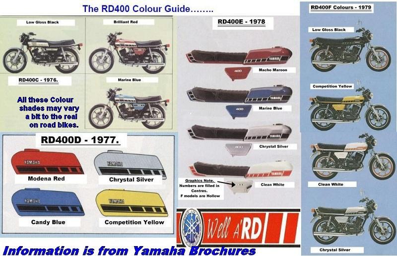 Présentation de mon RD400 de 1976. 692622RD400coloursCopie