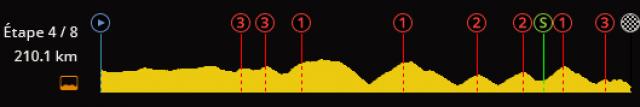 Kwiatkowski, un nouvel avenir chez Sky ?(Critérium du Dauphiné E3 P.2) 692651PCM0005