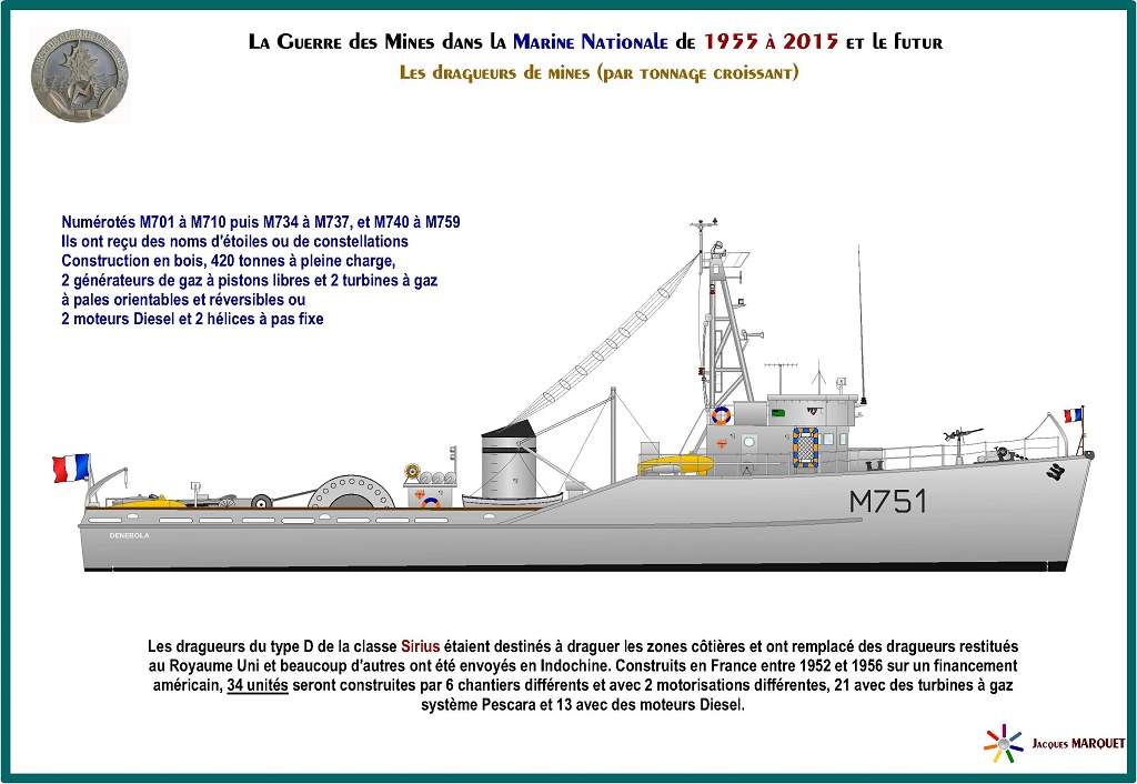[Les différents armements de la Marine] La guerre des mines - Page 4 699074GuerredesminesPage20
