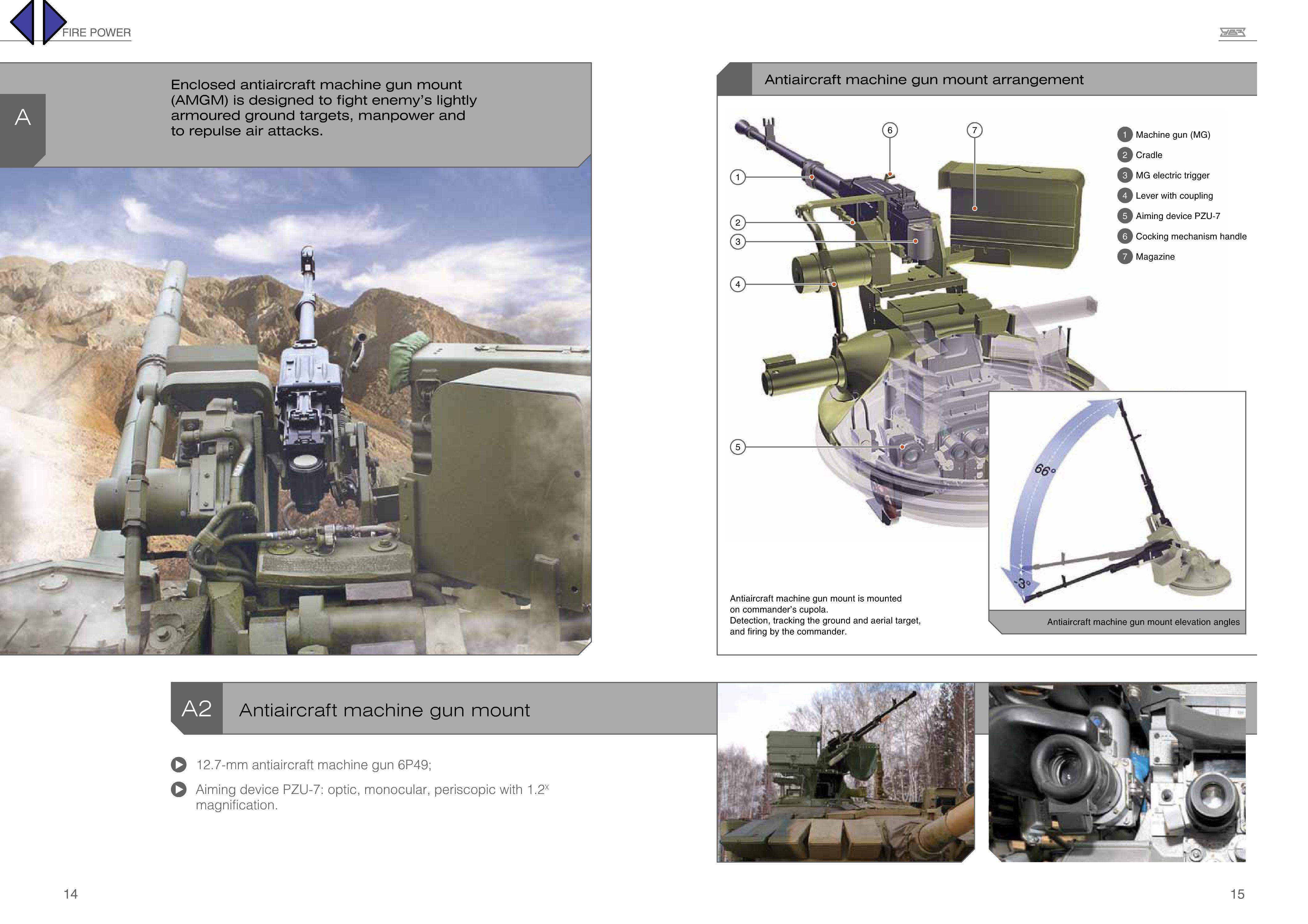 التطوير T-72M1 للجزائر يتفوق على نظيره المقدم للجيش الروسي  701039266