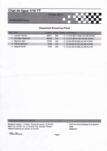 MANCHE 7 - TT 1/10E à ORANGE le 28 septembre 2014 - Page 5 701477IMG