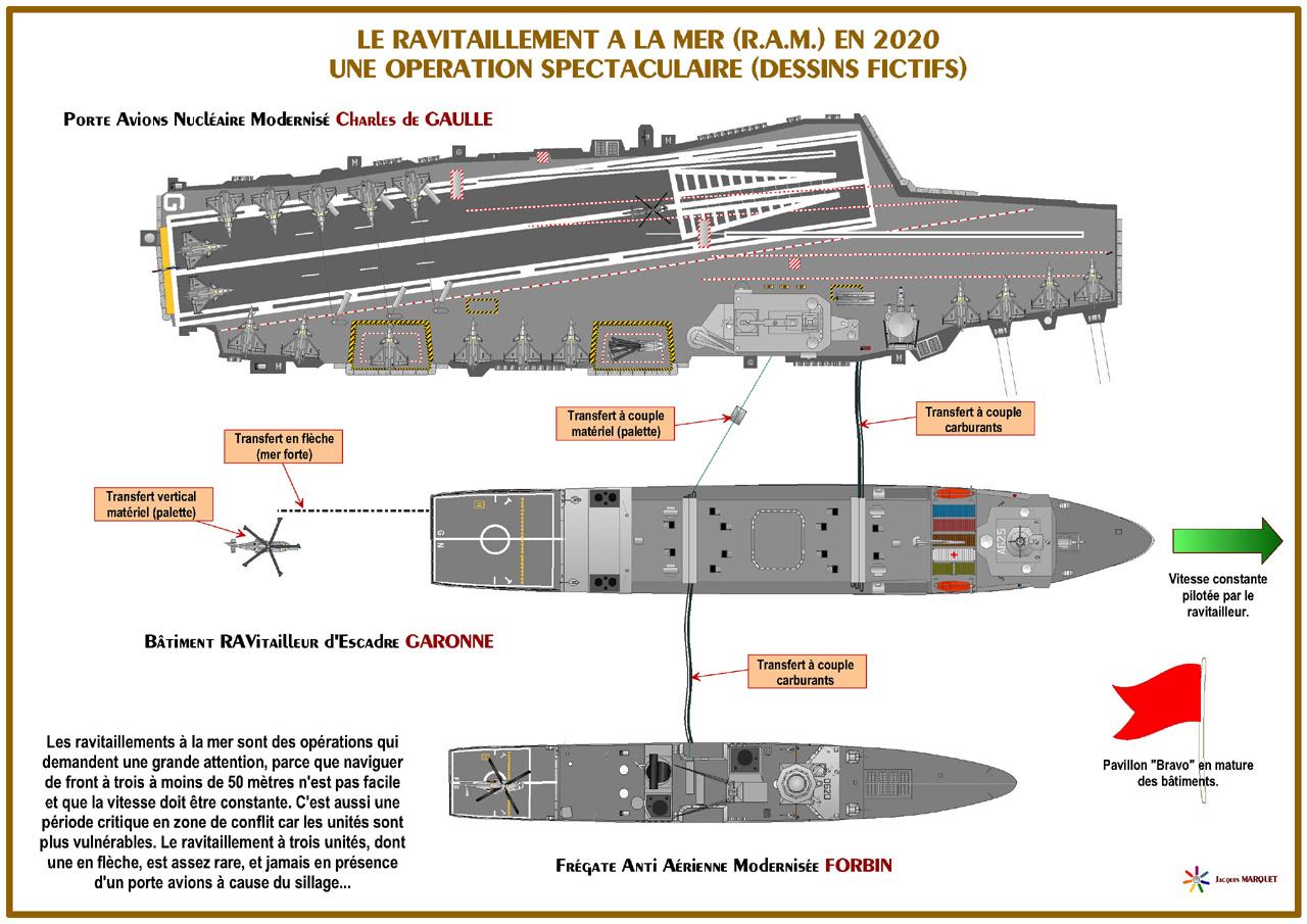 [ AÉRONAVALE - DIVERS ] Groupe Aéronaval Français en dessins 701873pGANRAM