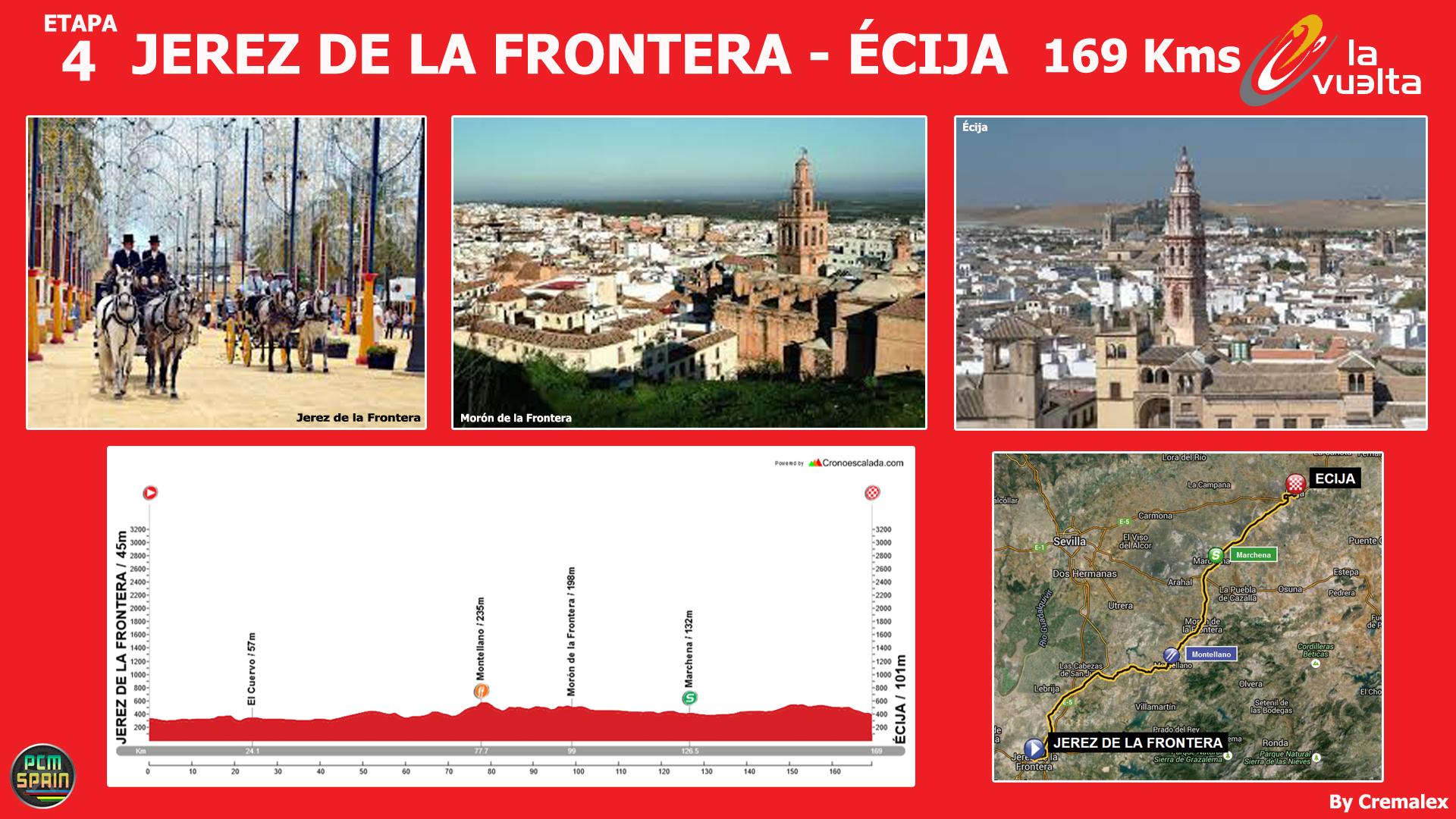Concurso Vuelta a España 2015 - Página 6 704155Etapas04